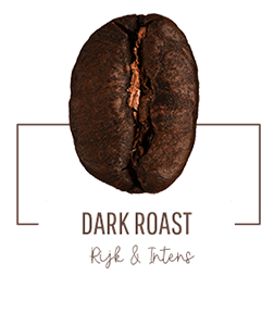 Dark Roast - Rijk & Intens